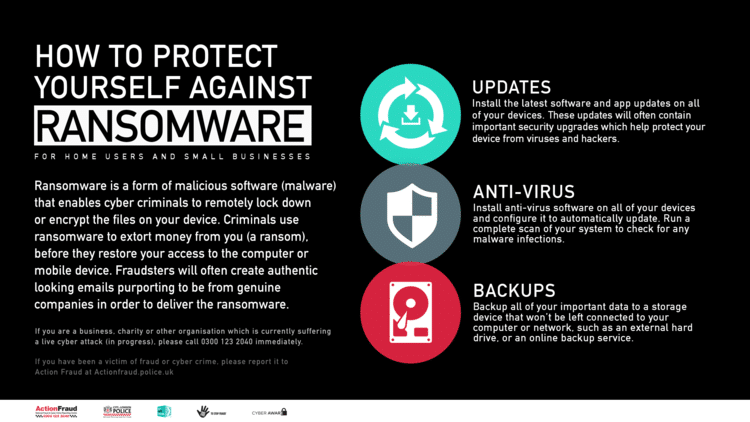 how to protect yourself against Ransomeware