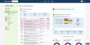A screenshot from the ISMS.online platform showing view of the management dashboard