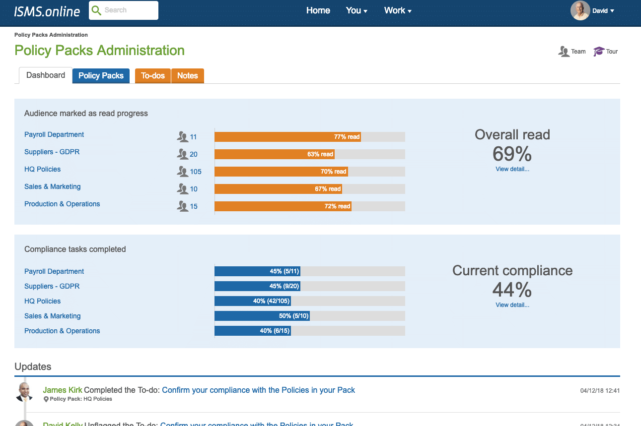 A screenshot of the policy packs administration dashboard on the ISMS.online platform, offering an insight of progress with a small number of assignments.