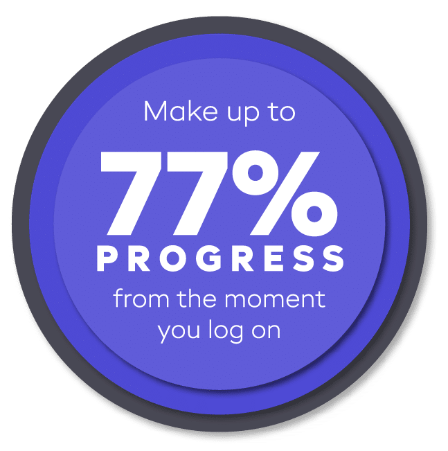 77% progress from the moment you log on